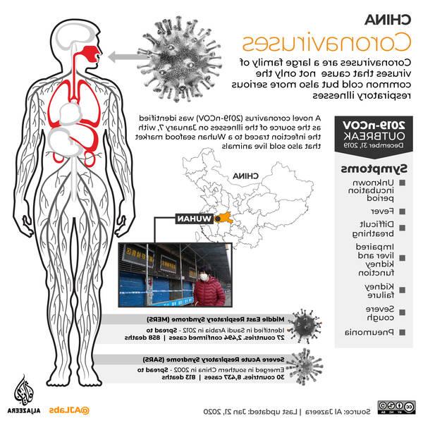 Coronavirus Mask 5e338214bbfdd